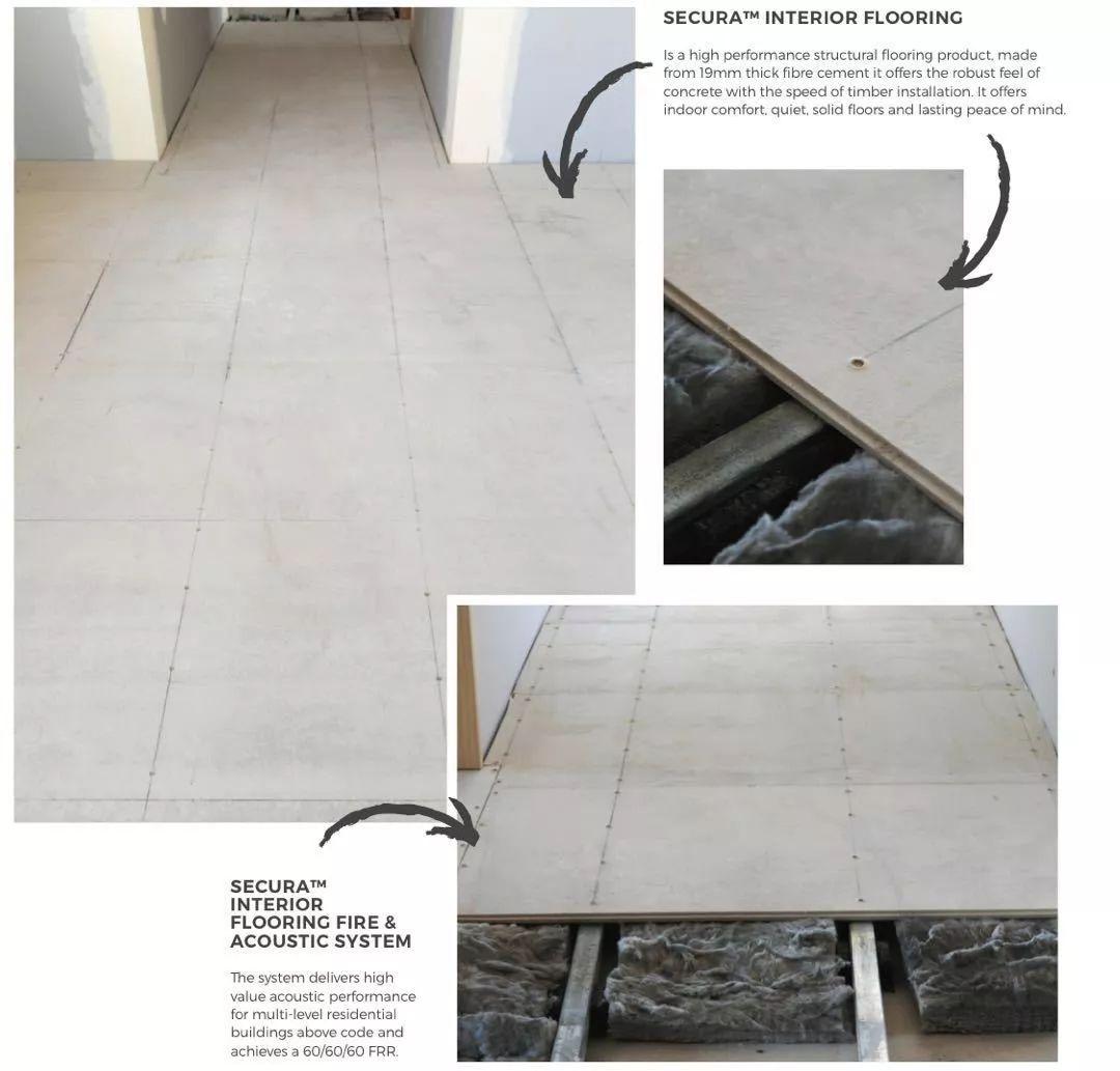 结构地板 防火隔音 纤维水泥板