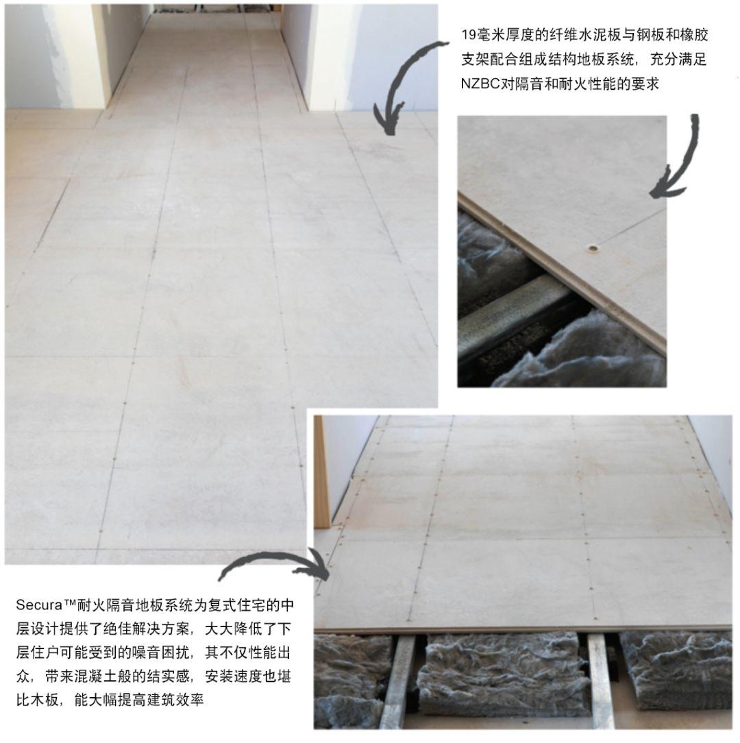 Secura™室内地板 结构地板 纤维水泥板 防火隔音 结构地板