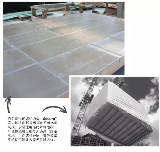 James Hardie Secura™室内地板 结构地板 防火隔音板 新西兰建材